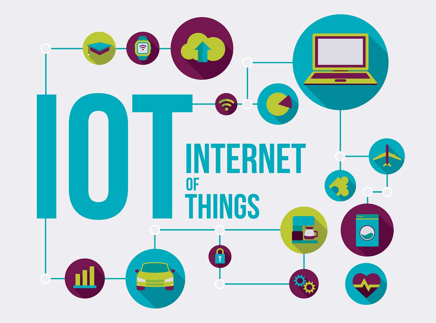 Dell IoT (Internet of Things)